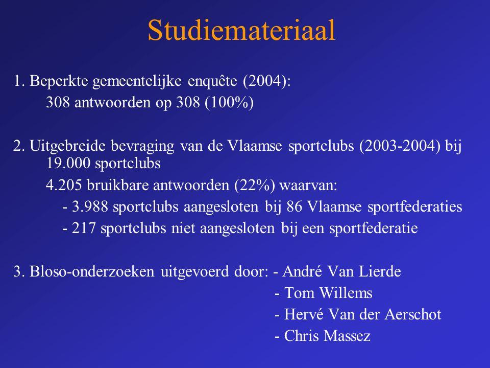 Studiemateriaal 1. Beperkte gemeentelijke enquête (2004):
