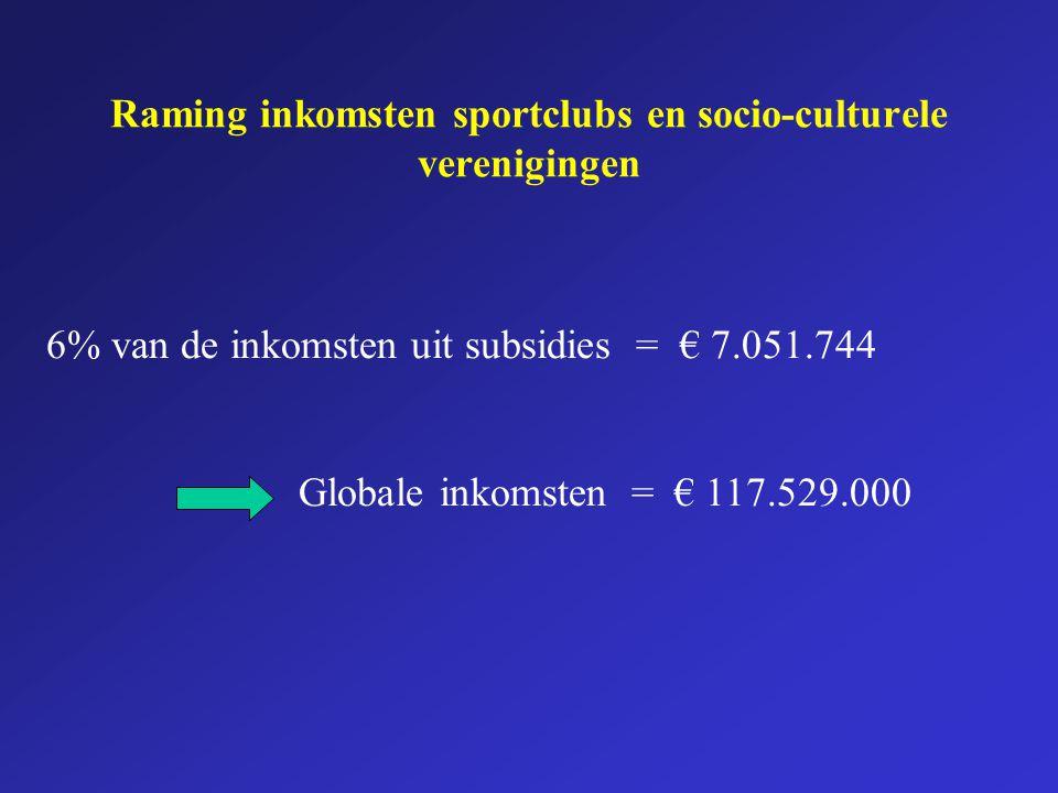 Raming inkomsten sportclubs en socio-culturele verenigingen