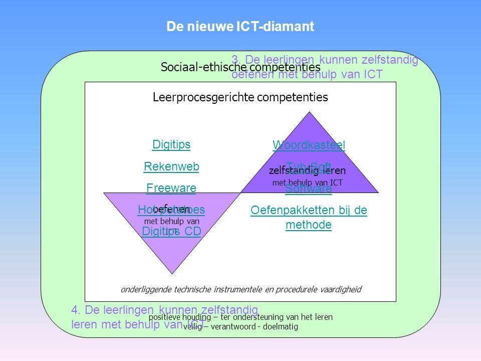 De nieuwe ICT-diamant 3. De leerlingen kunnen zelfstandig oefenen met behulp van ICT. Sociaal-ethische competenties.