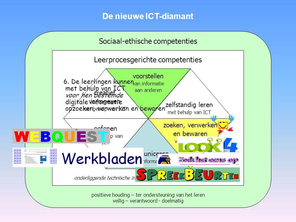 De nieuwe ICT-diamant Sociaal-ethische competenties