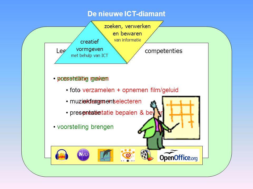 De nieuwe ICT-diamant Leerprocesgerichte competenties