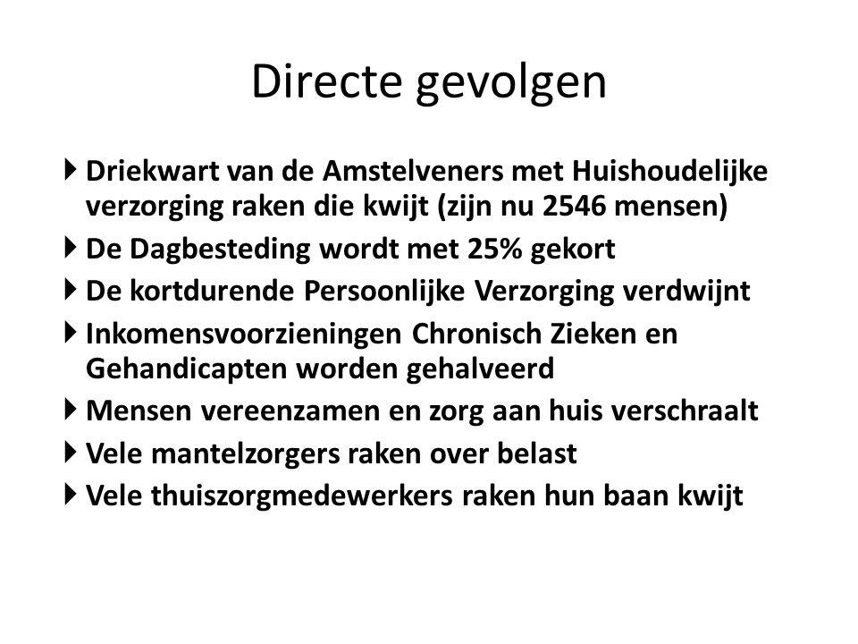 Directe gevolgen Driekwart van de Amstelveners met Huishoudelijke verzorging raken die kwijt (zijn nu 2546 mensen)