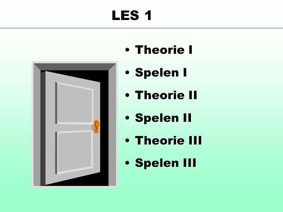 LES 1 Theorie I Spelen I Theorie II Spelen II Theorie III Spelen III