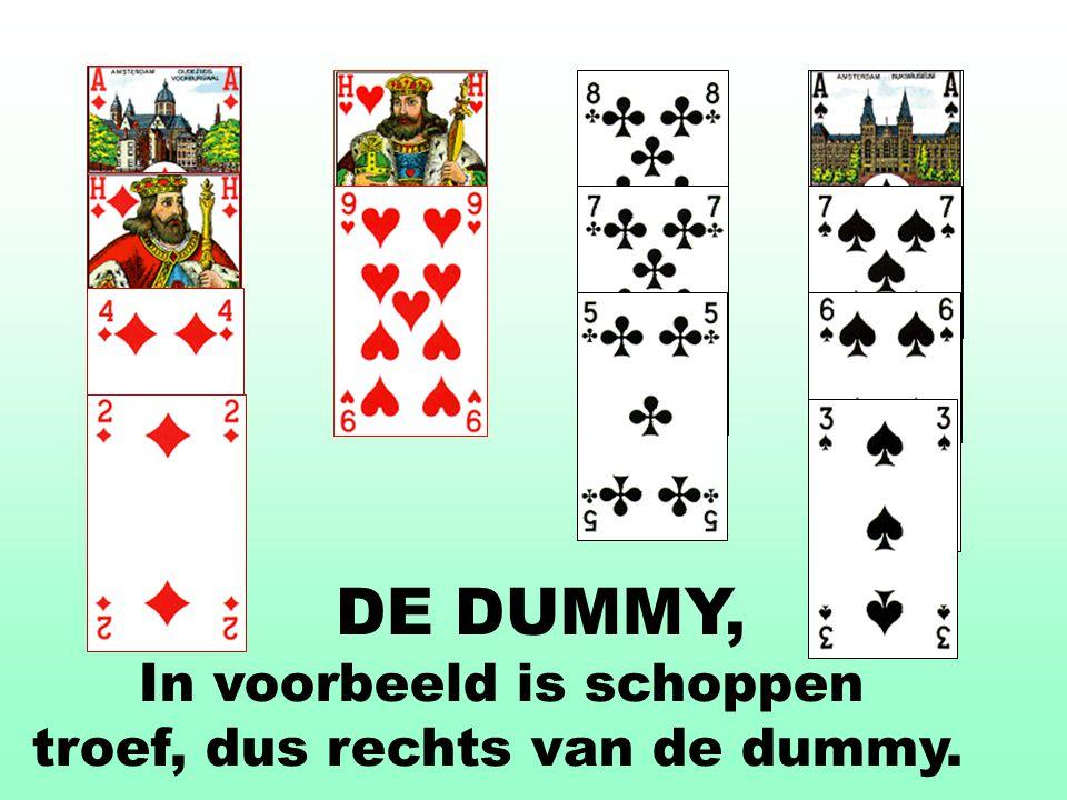 DE DUMMY, In voorbeeld is schoppen troef, dus rechts van de dummy.