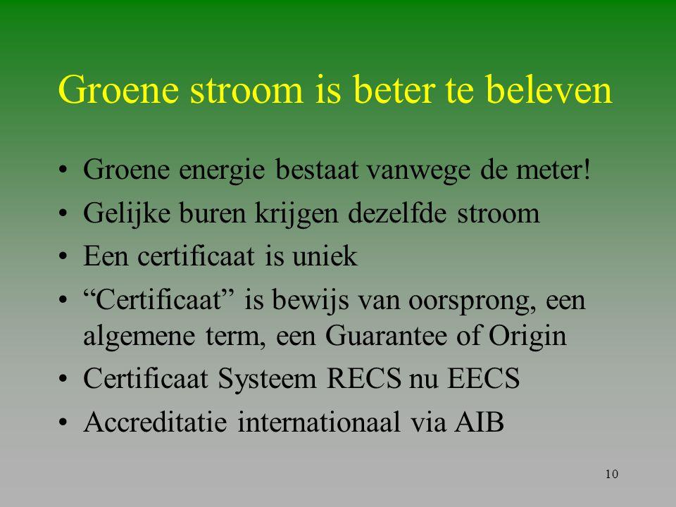 Groene stroom is beter te beleven