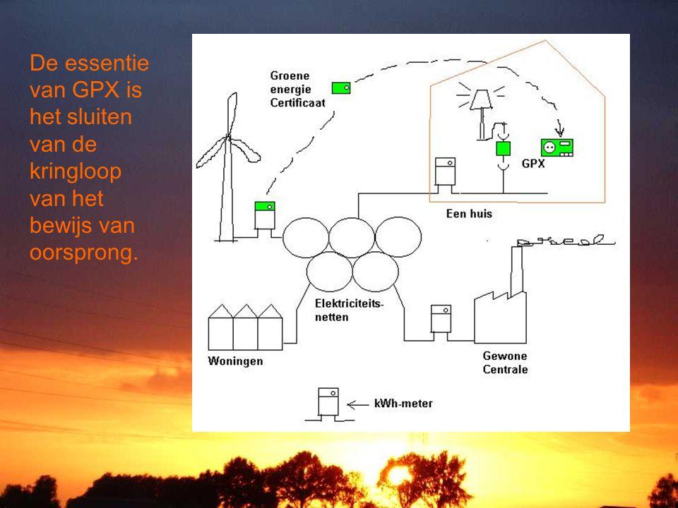 De essentie van GPX is het sluiten van de kringloop van het bewijs van oorsprong.