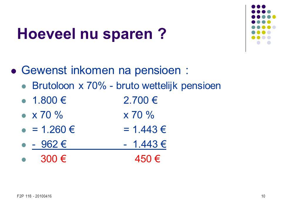 Hoeveel nu sparen Gewenst inkomen na pensioen :