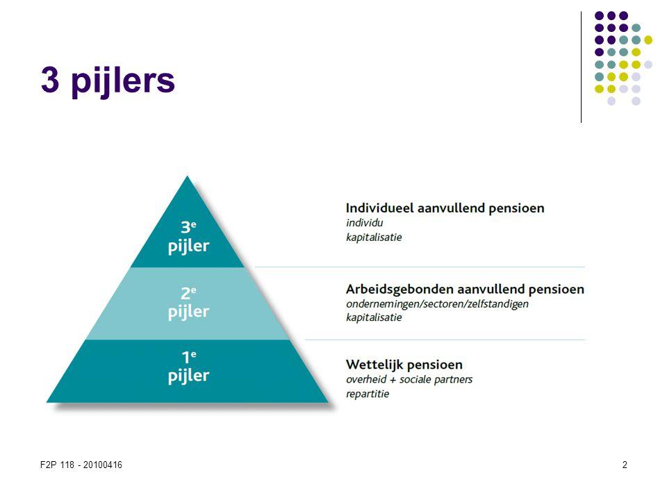 3 pijlers F2P 118 - 20100416