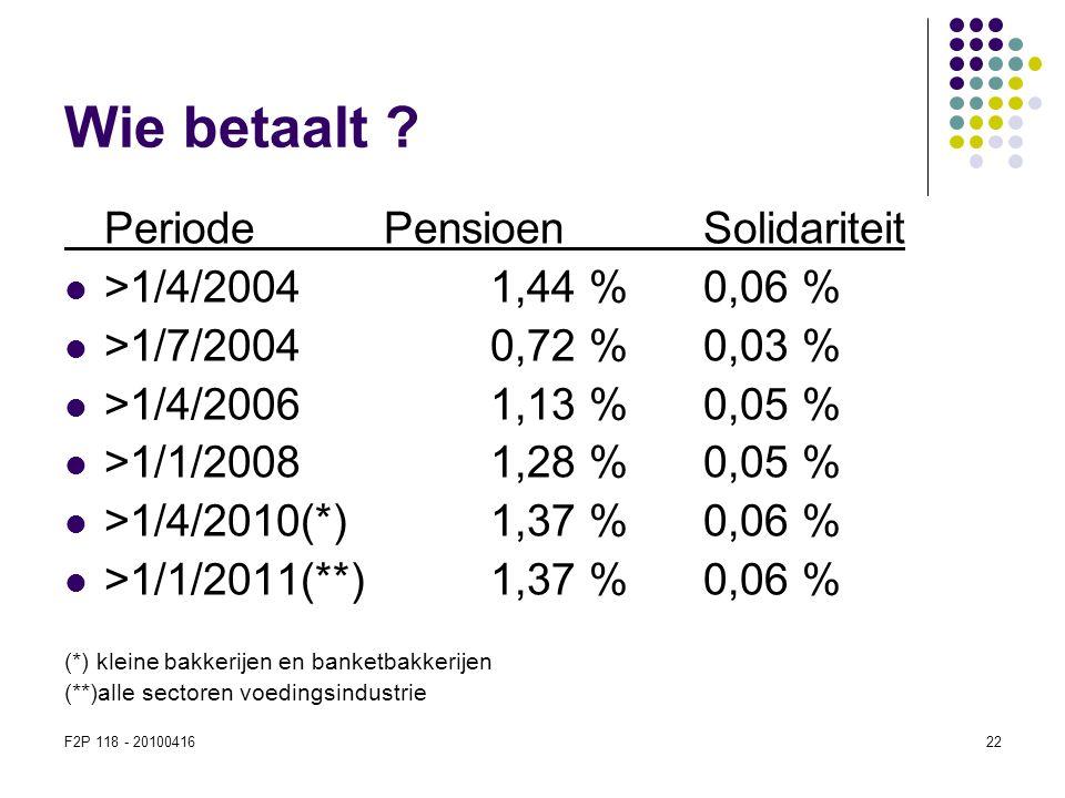 Wie betaalt Periode Pensioen Solidariteit >1/4/2004 1,44 % 0,06 %