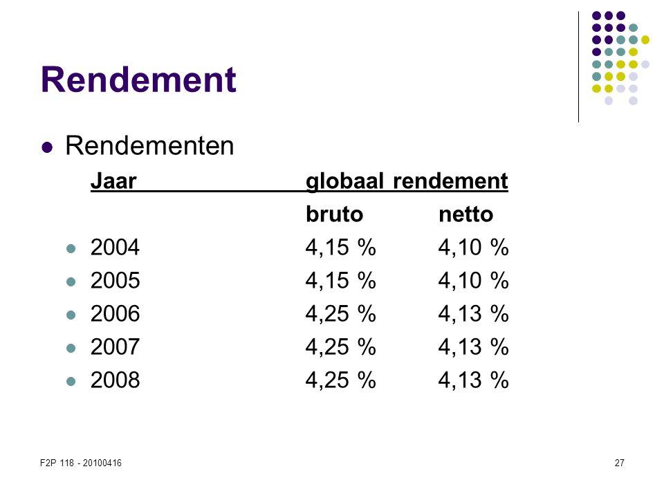 Rendement Rendementen Jaar globaal rendement bruto netto