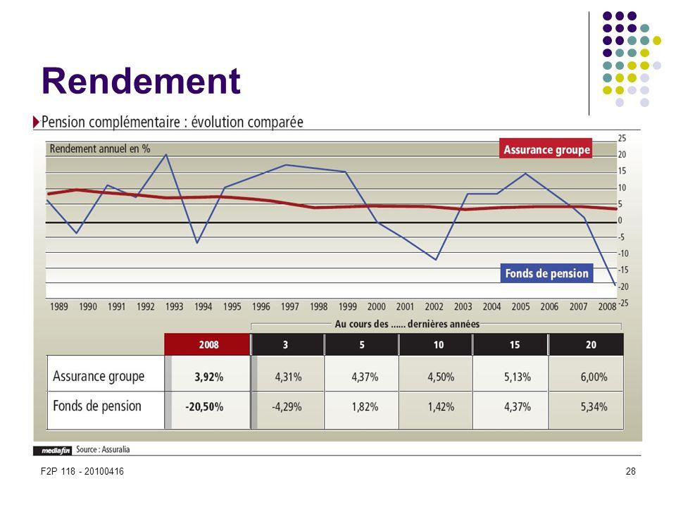 Rendement F2P 118 - 20100416