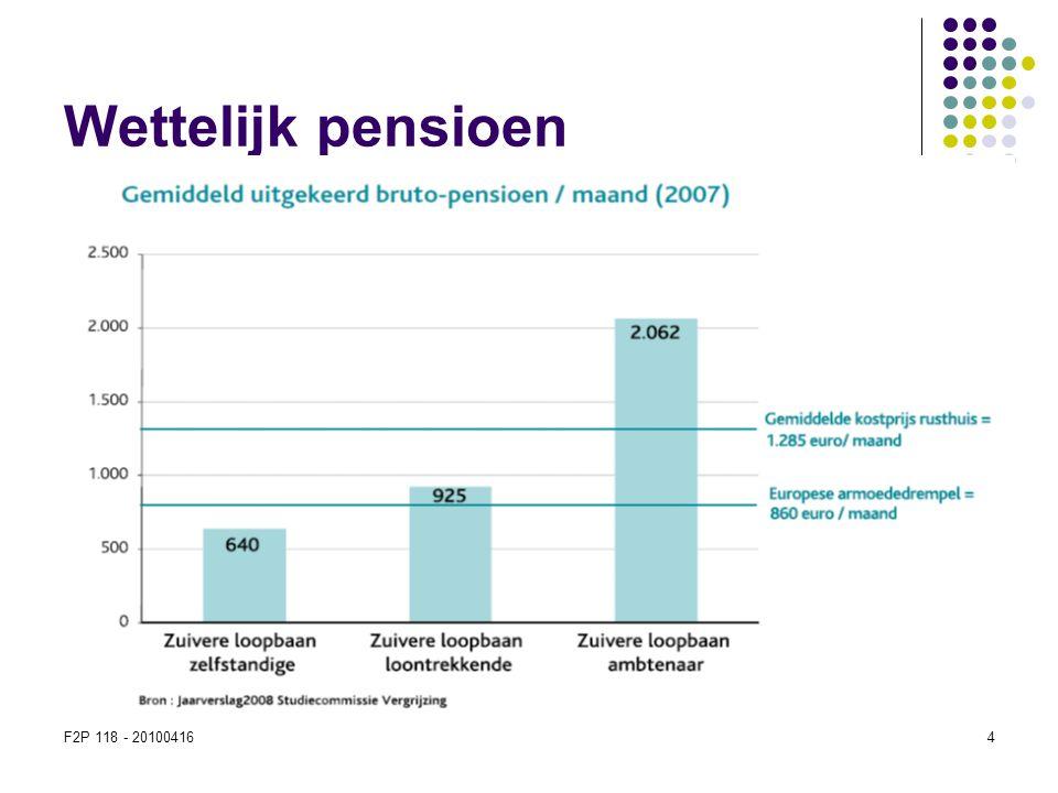 Wettelijk pensioen F2P 118 - 20100416