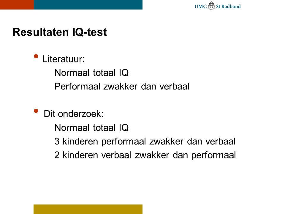 Resultaten IQ-test Literatuur: Normaal totaal IQ