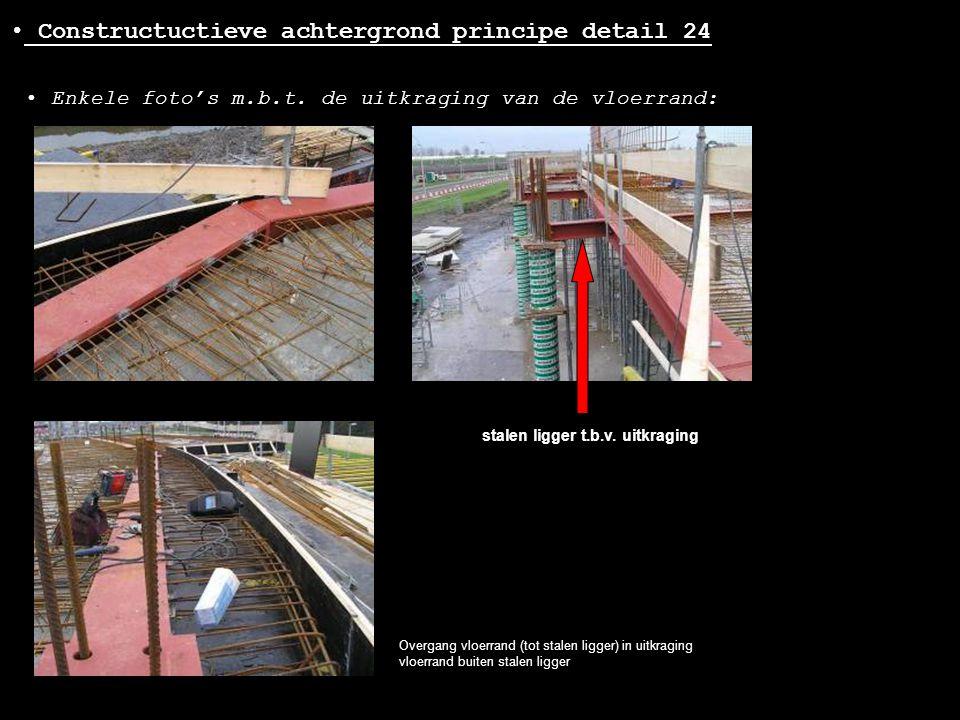 Constructuctieve achtergrond principe detail 24