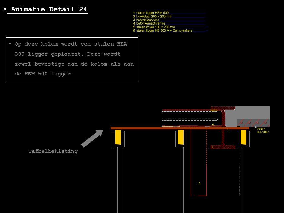 Animatie Detail 24 - Op deze kolom wordt een stalen HEA