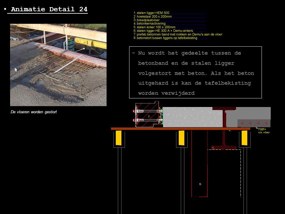 Animatie Detail 24 - Nu wordt het gedeelte tussen de