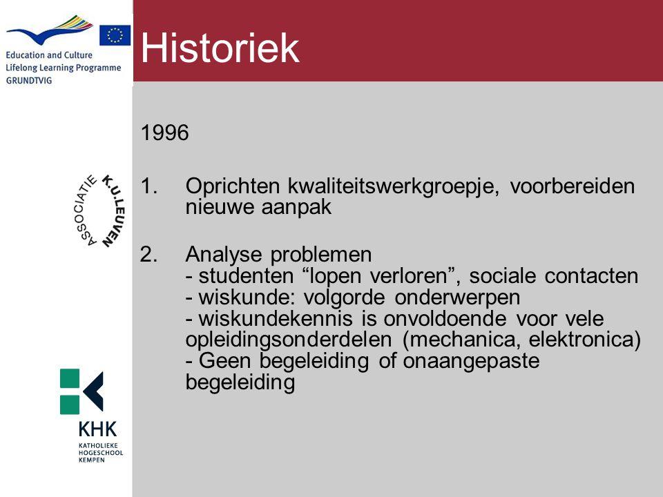 Historiek 1996. Oprichten kwaliteitswerkgroepje, voorbereiden nieuwe aanpak.