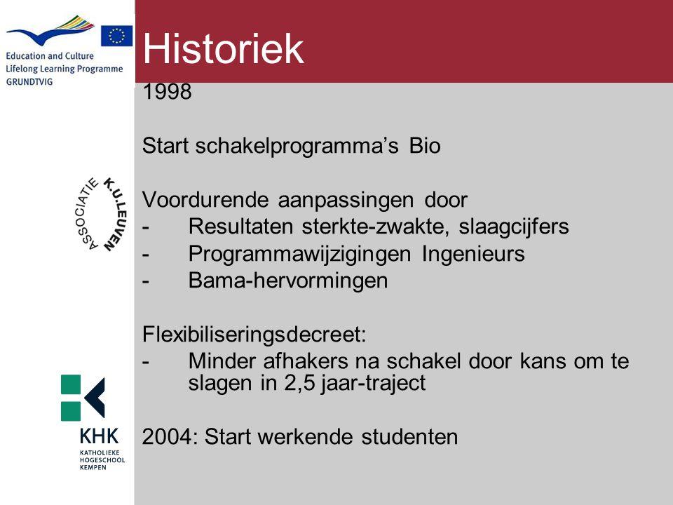 Historiek 1998 Start schakelprogramma's Bio