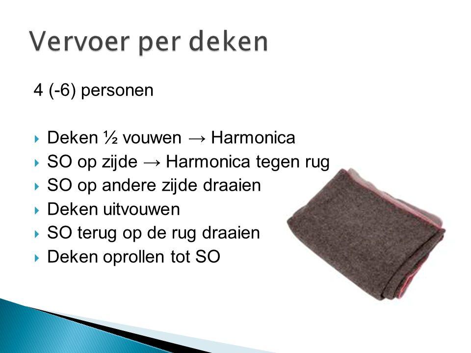 Vervoer per deken 4 (-6) personen Deken ½ vouwen → Harmonica