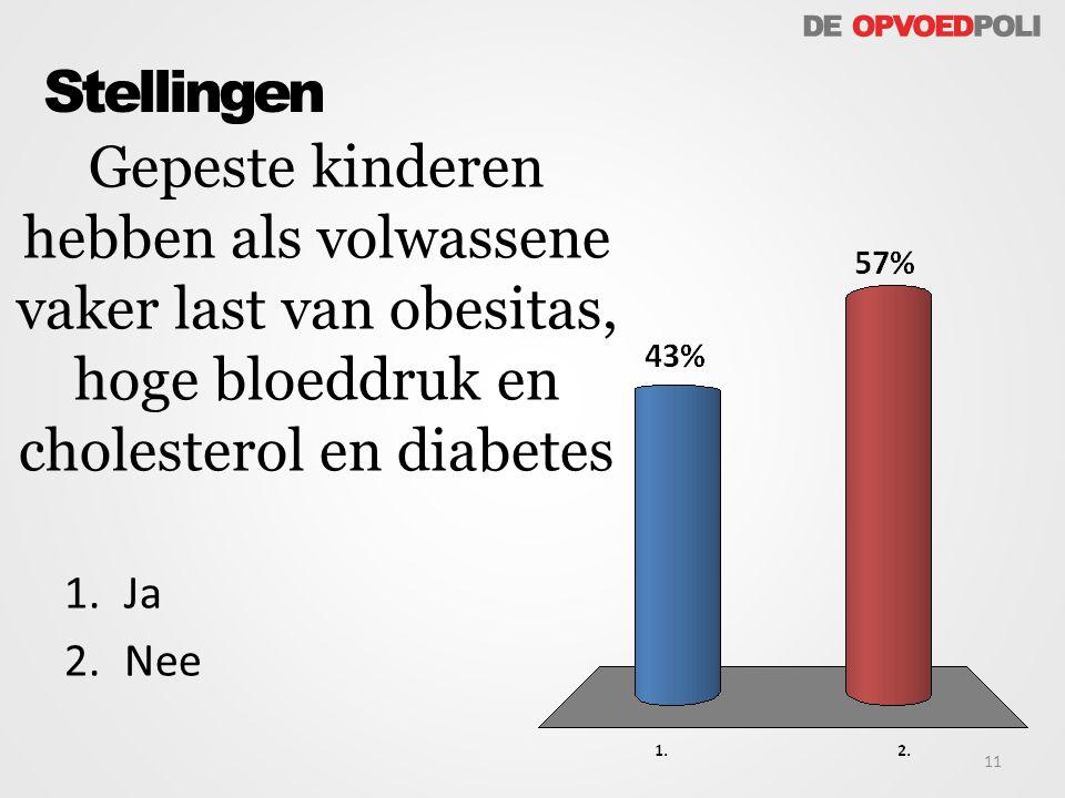 Stellingen Gepeste kinderen hebben als volwassene vaker last van obesitas, hoge bloeddruk en cholesterol en diabetes.