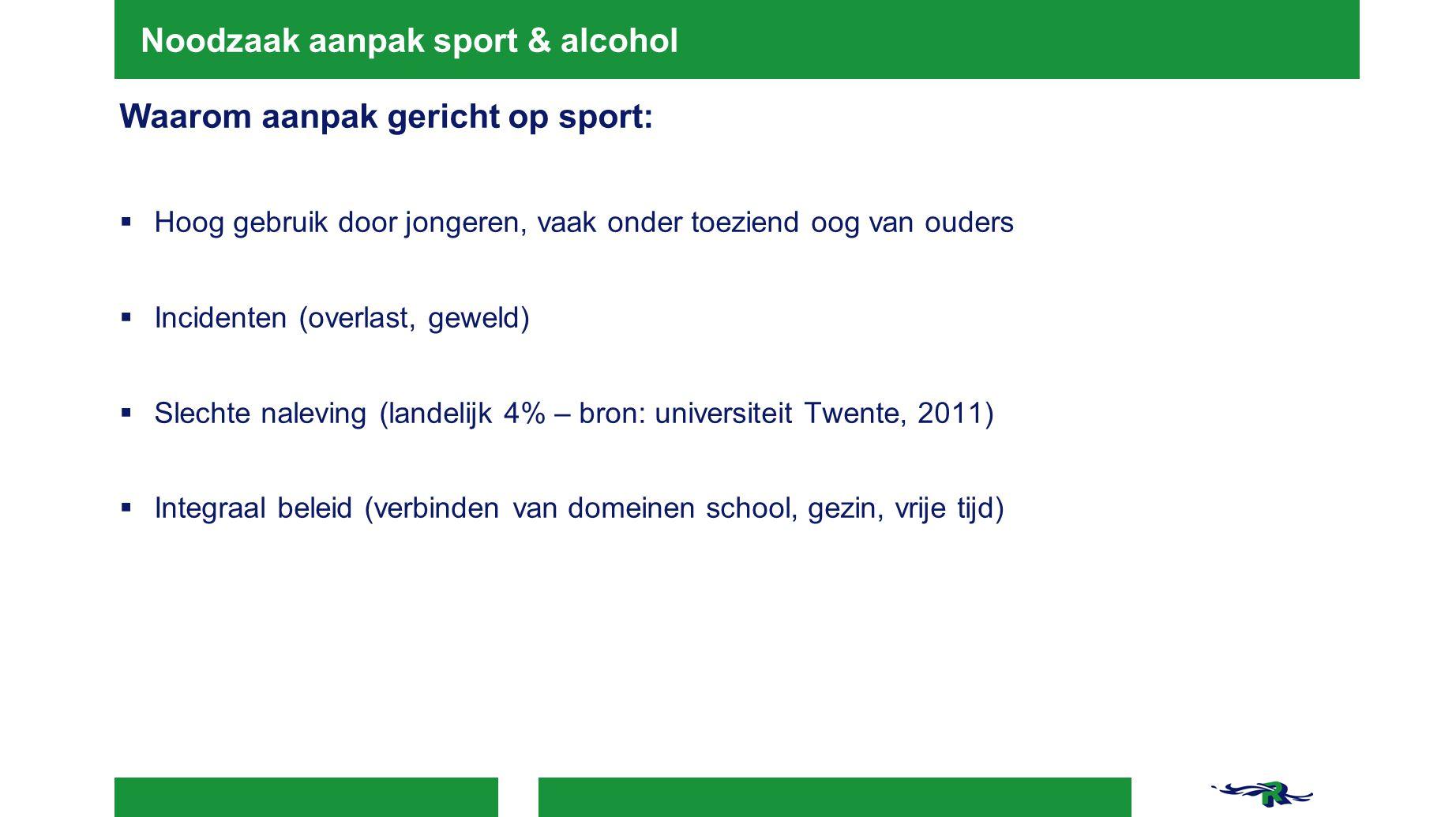Noodzaak aanpak sport & alcohol