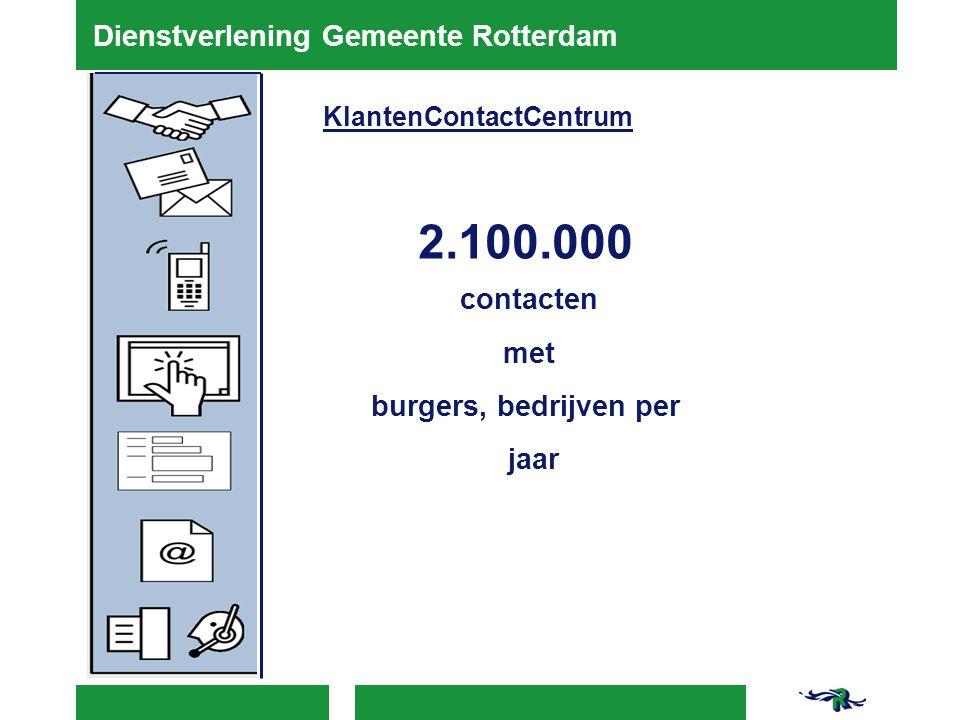 Dienstverlening Gemeente Rotterdam
