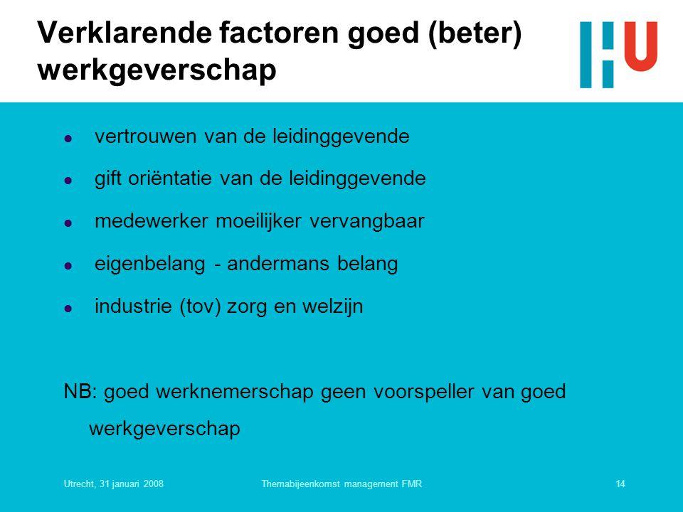 Verklarende factoren goed (beter) werkgeverschap