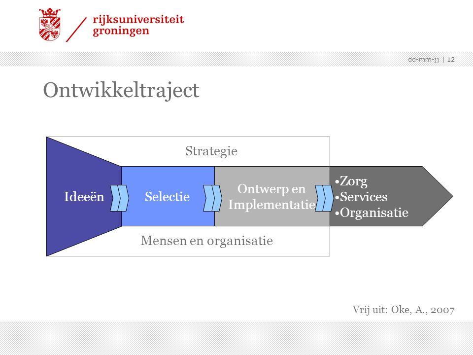 Ontwikkeltraject Ideeën Selectie Ontwerp en Implementatie Zorg