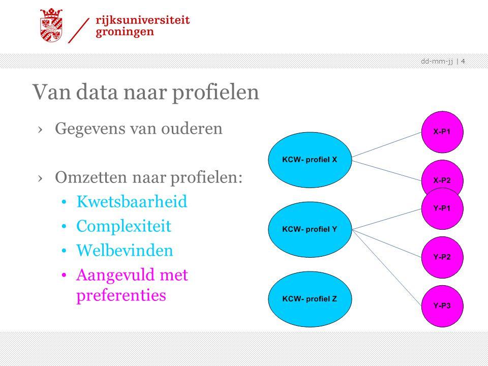 Van data naar profielen