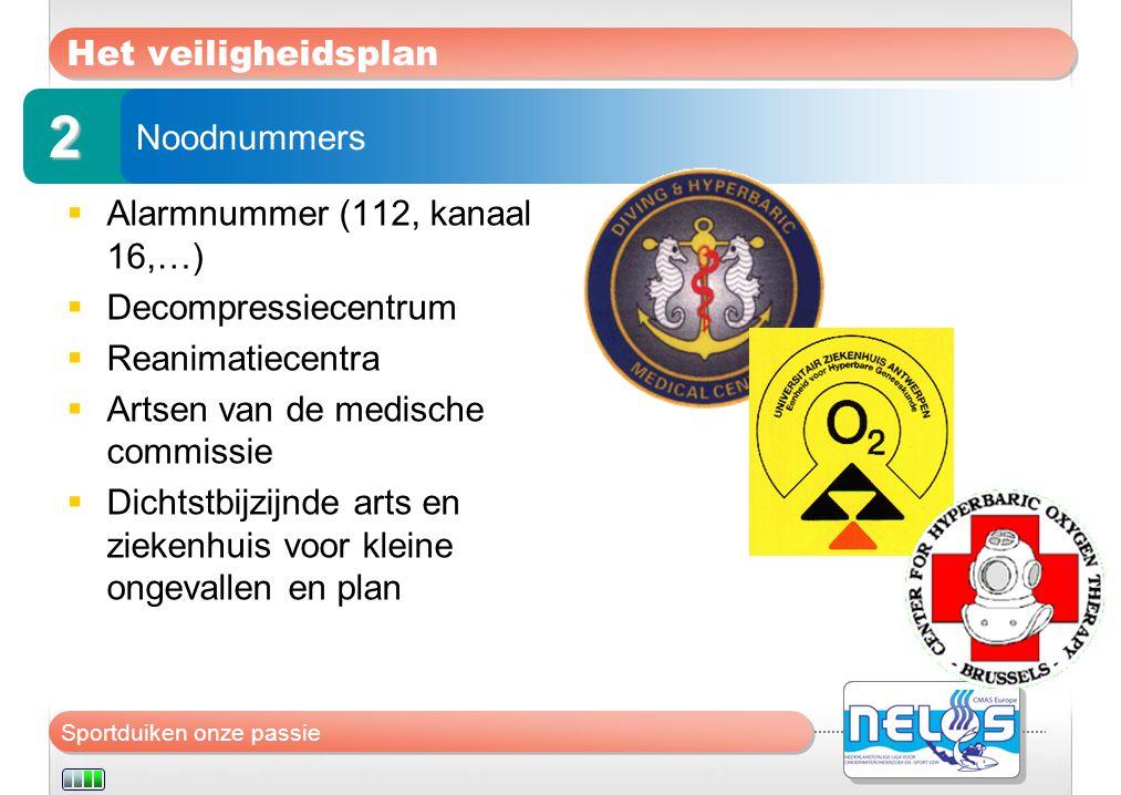 2 Het veiligheidsplan Noodnummers Alarmnummer (112, kanaal 16,…)