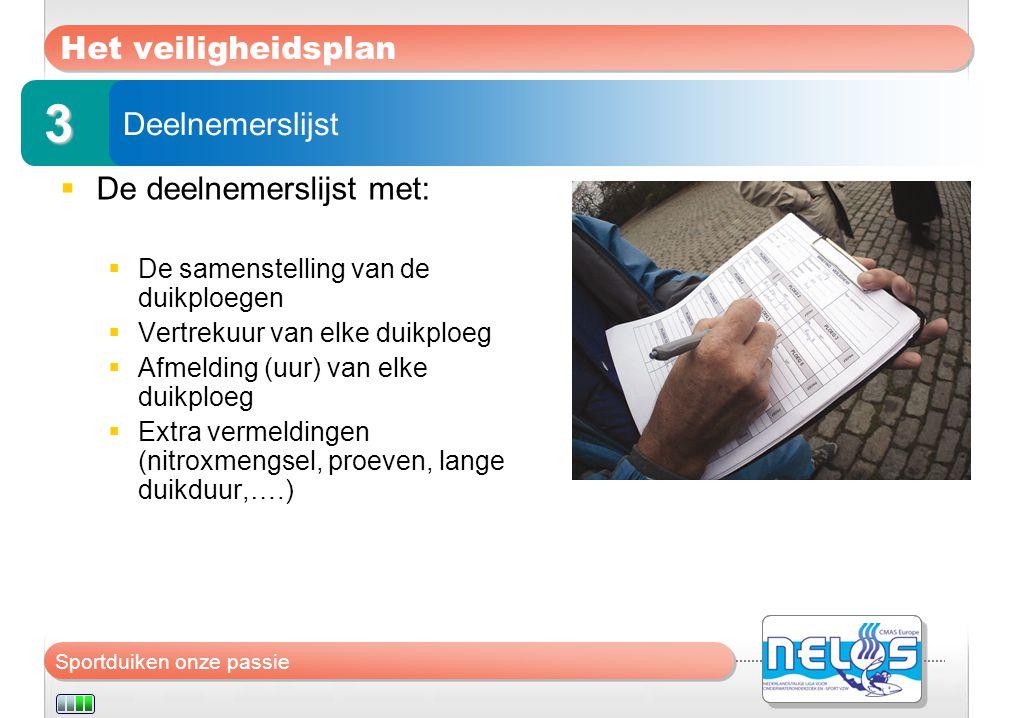 3 Het veiligheidsplan Deelnemerslijst De deelnemerslijst met: