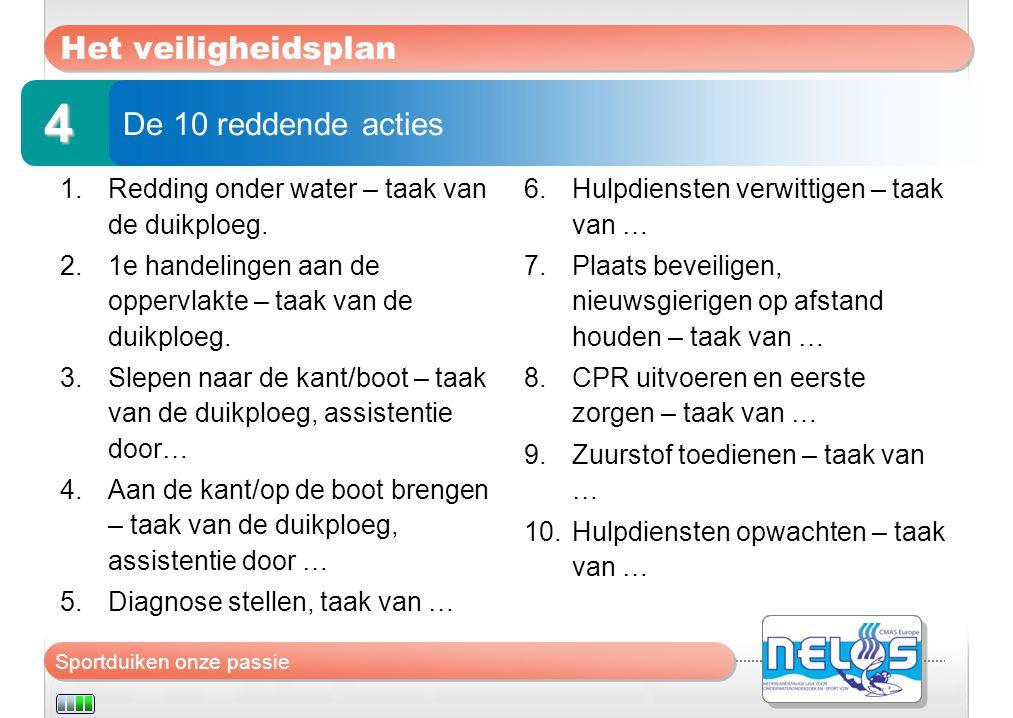 4 Het veiligheidsplan De 10 reddende acties