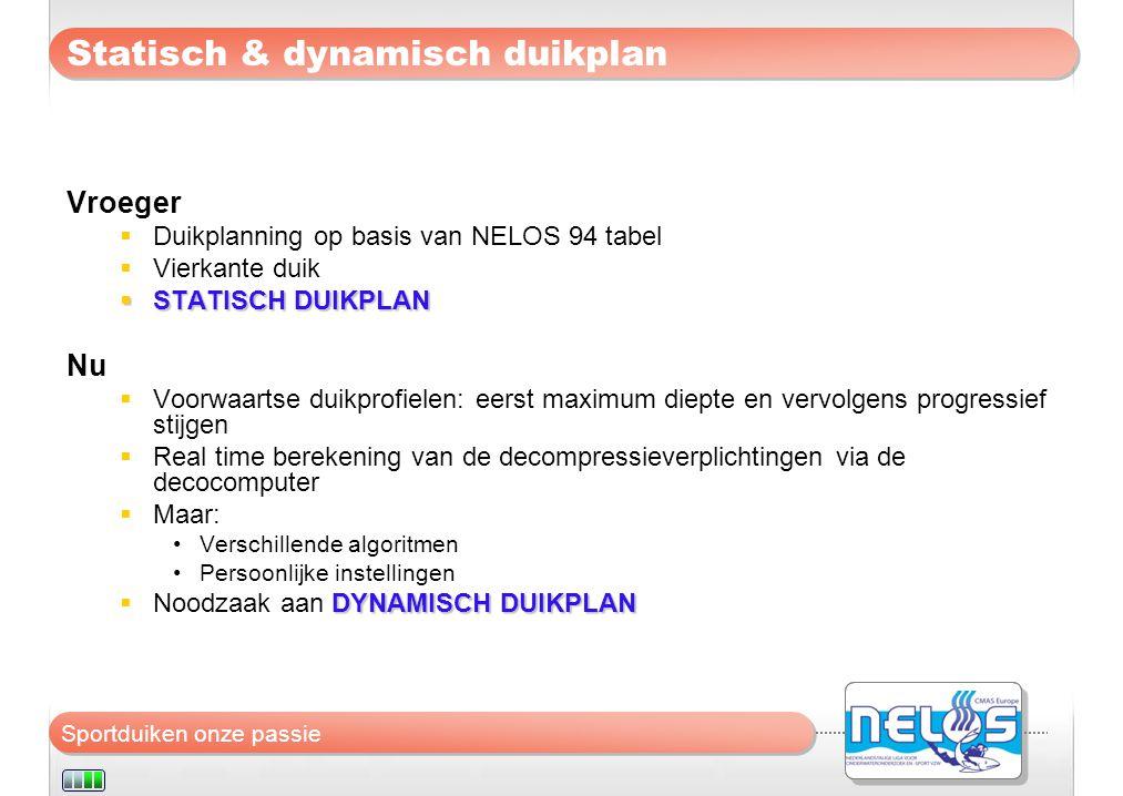 Statisch & dynamisch duikplan