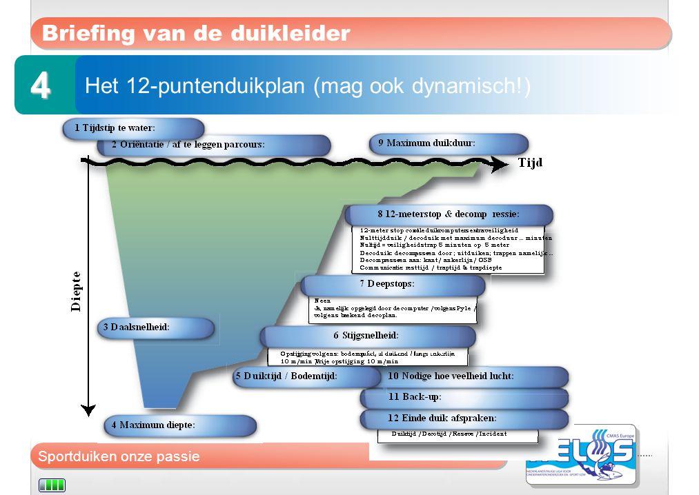 Briefing van de duikleider