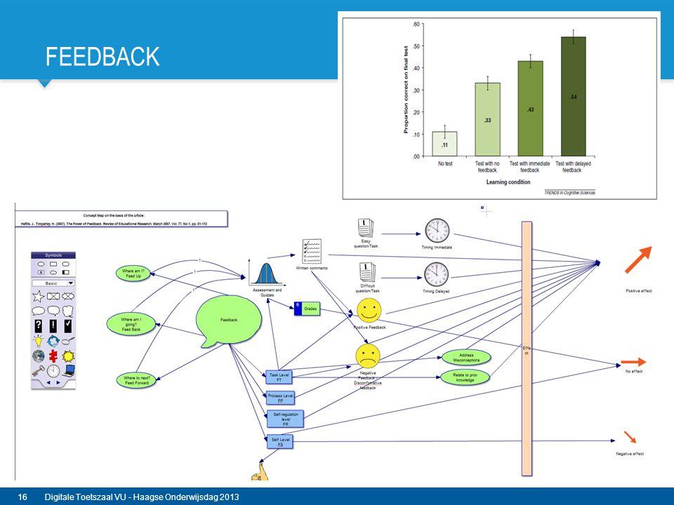 Feedback Digitale Toetszaal VU - Haagse Onderwijsdag 2013