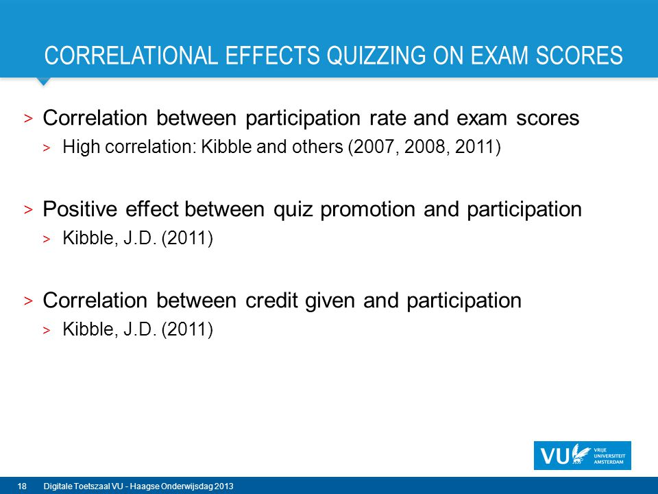 Correlational Effects Quizzing on Exam Scores