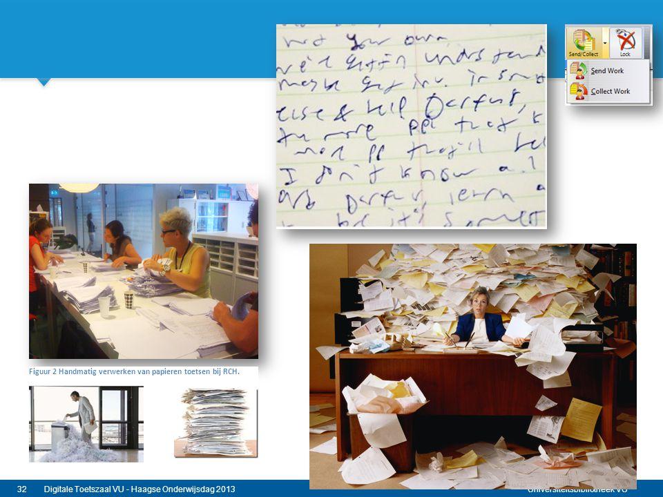 Figuur 2 Handmatig verwerken van papieren toetsen bij RCH.