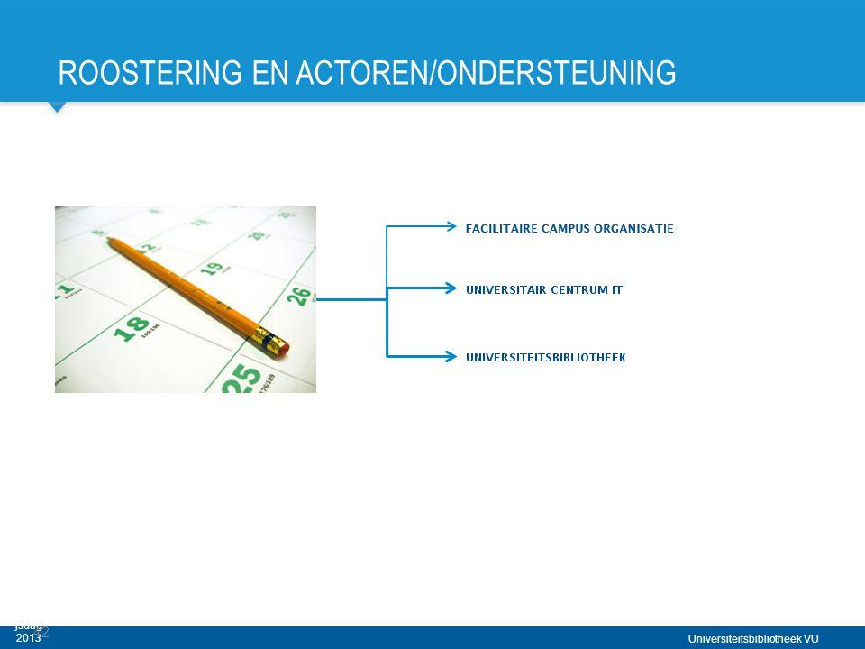 Roostering en actoren/ondersteuning