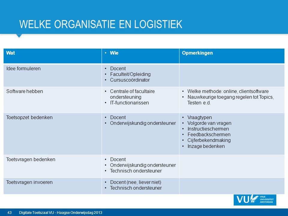 Welke organisatie en Logistiek