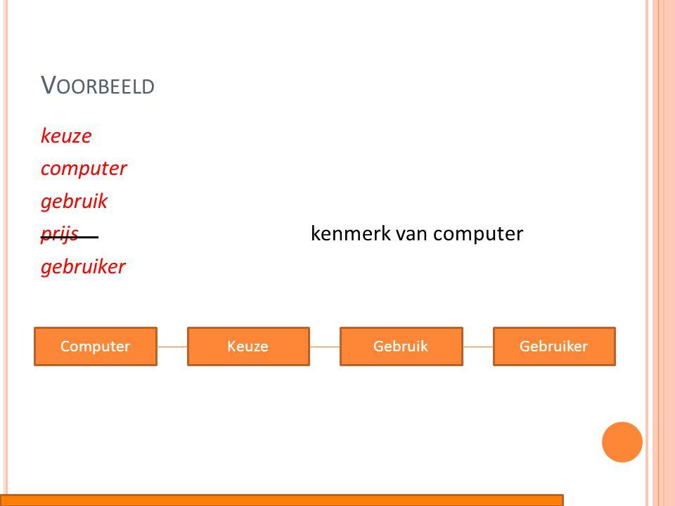 Voorbeeld keuze computer gebruik prijs kenmerk van computer gebruiker