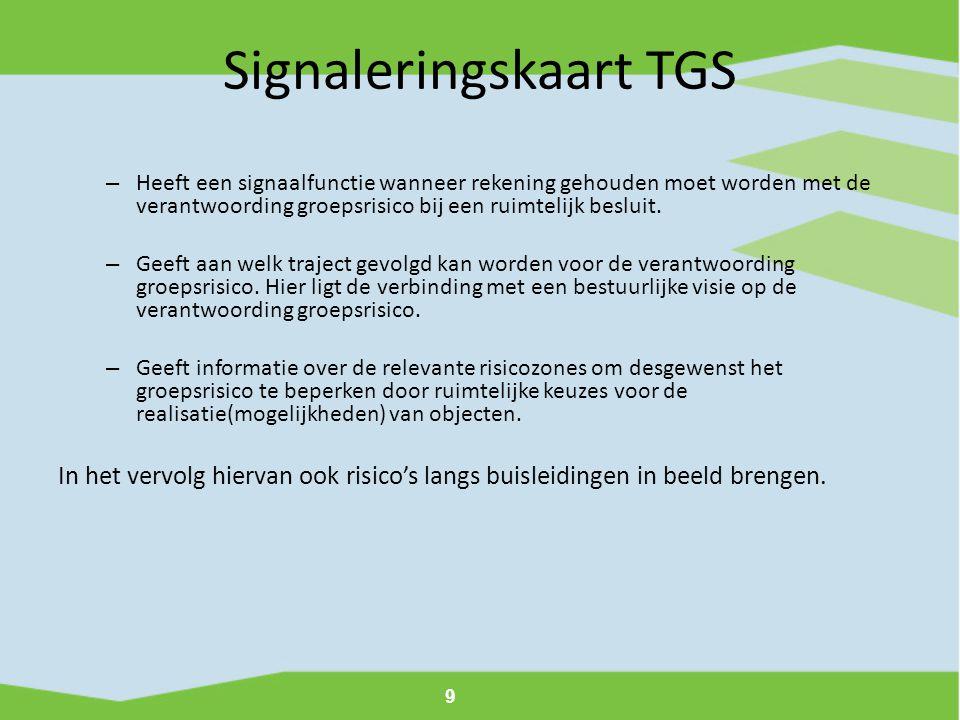 Signaleringskaart TGS