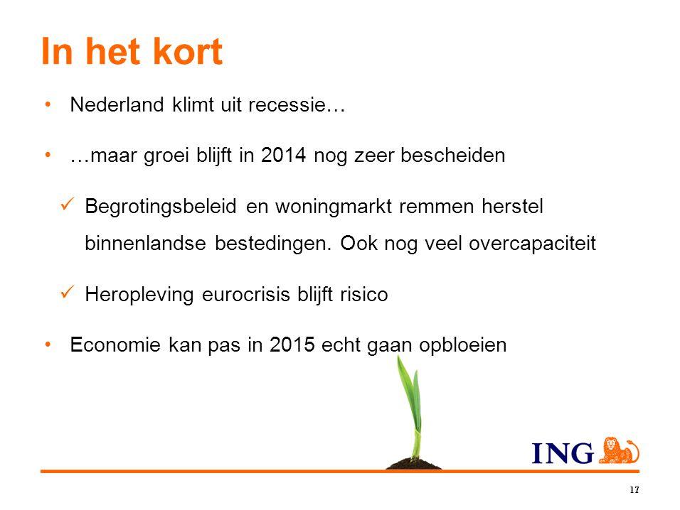 In het kort Nederland klimt uit recessie…