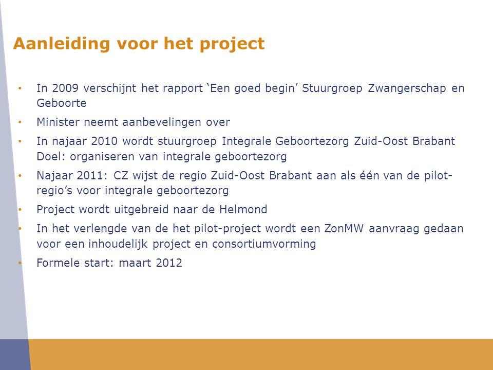 Aanleiding voor het project