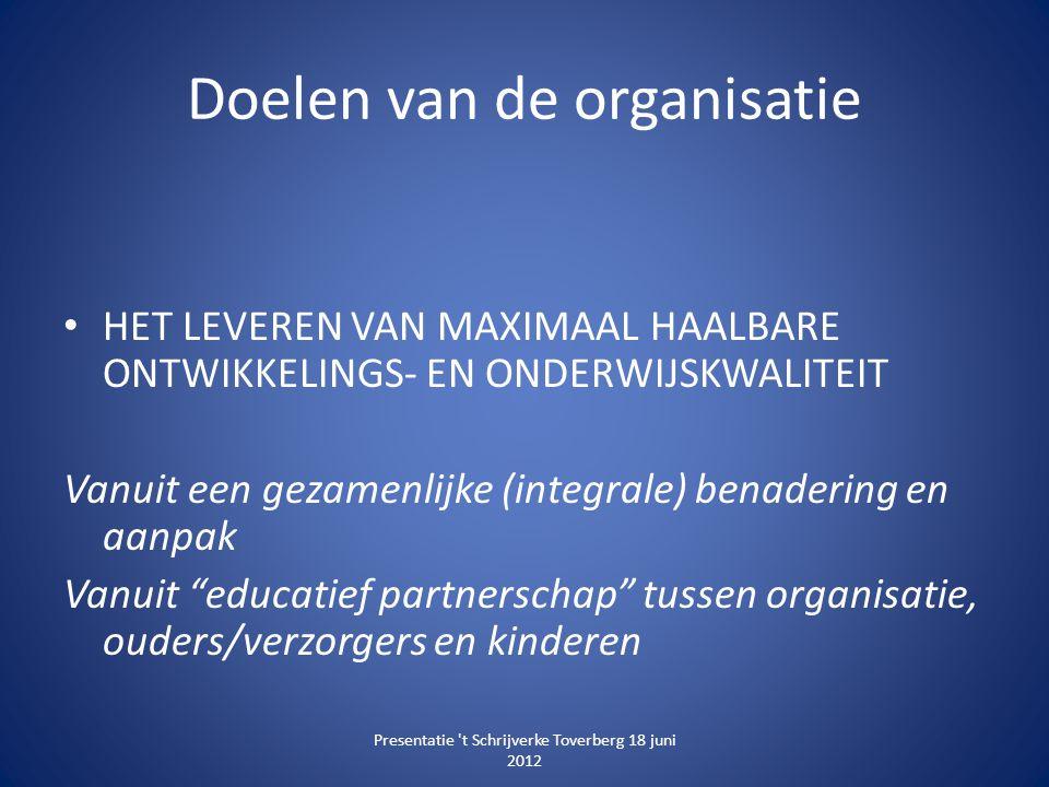 Doelen van de organisatie