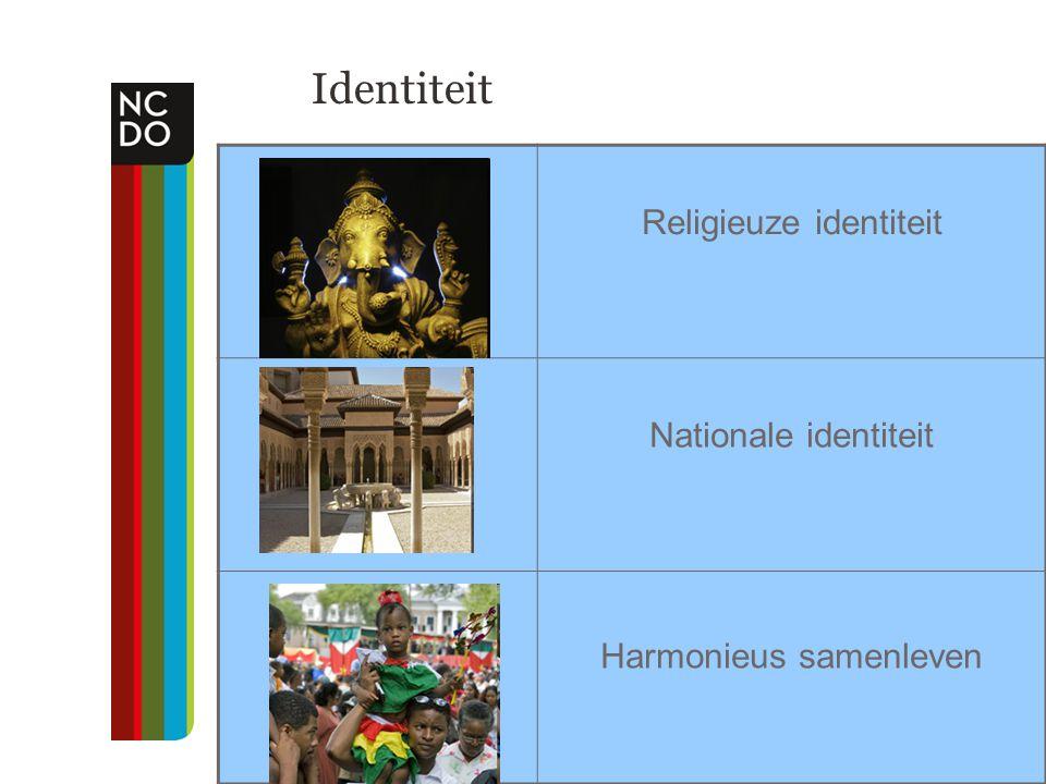Identiteit Religieuze identiteit Nationale identiteit