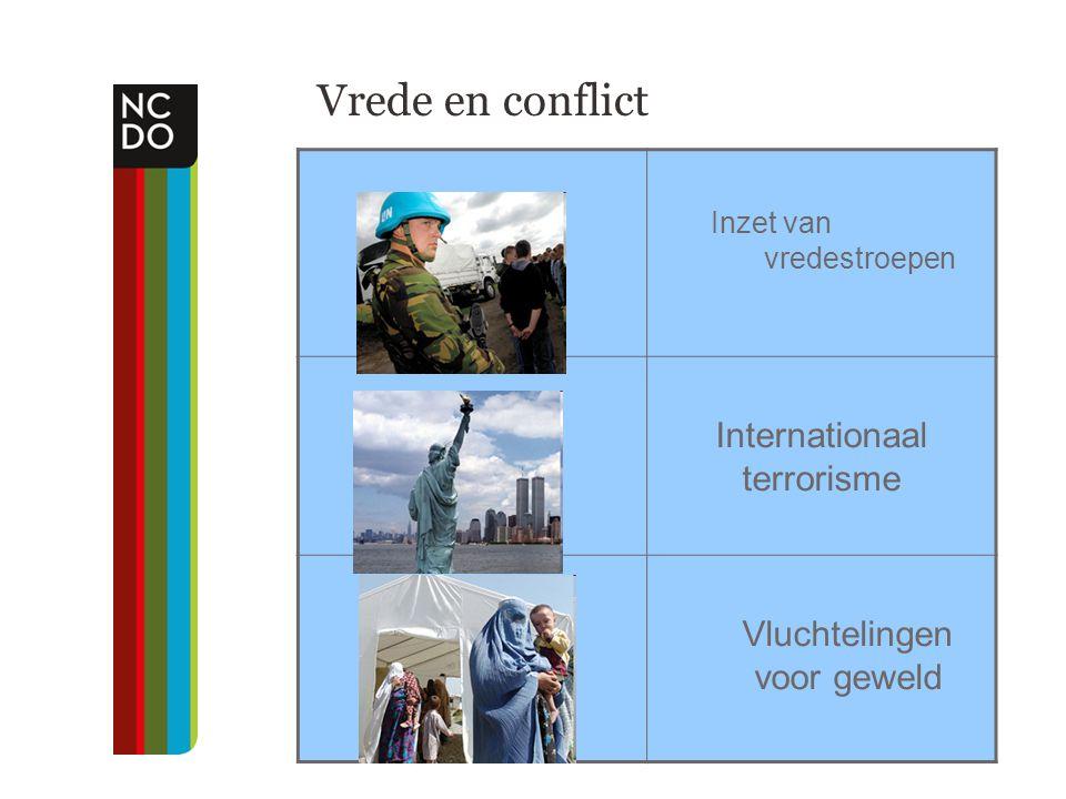 Vrede en conflict Internationaal terrorisme Vluchtelingen voor geweld