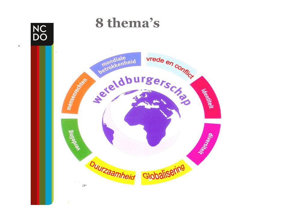 8 thema's .