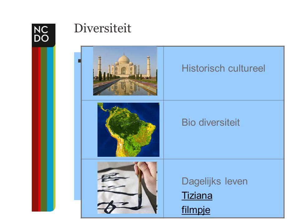 Diversiteit . Historisch cultureel Bio diversiteit Dagelijks leven