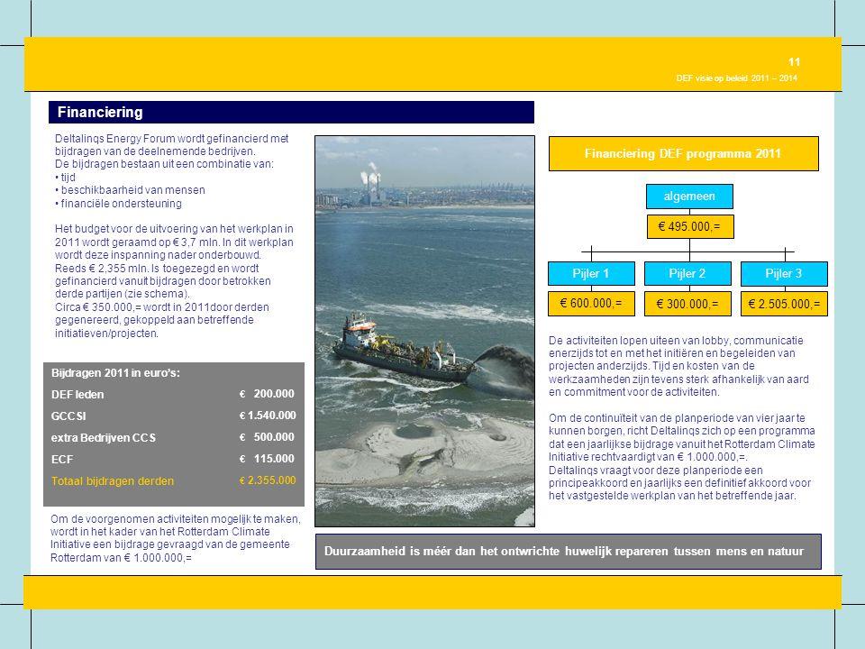 Financiering DEF programma 2011
