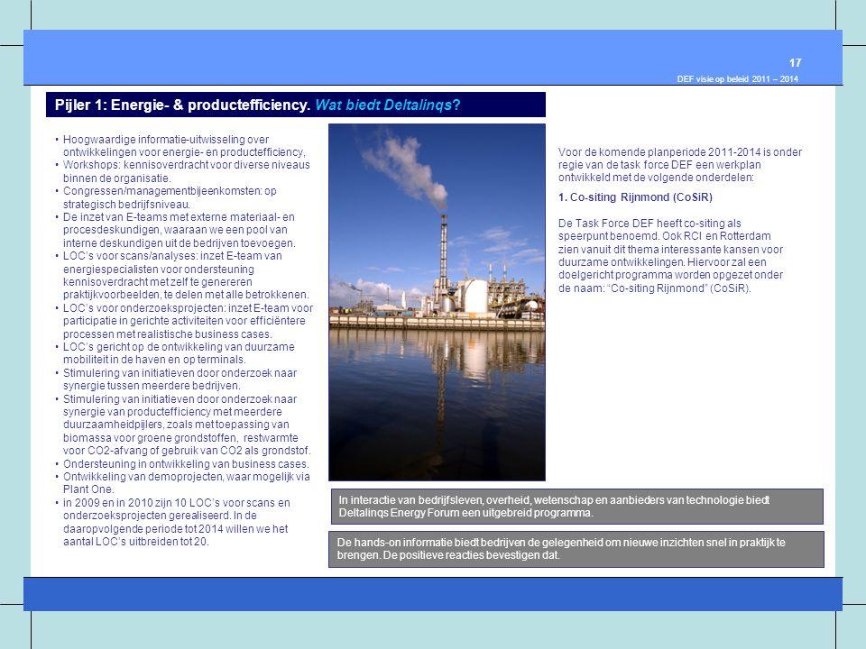 Pijler 1: Energie- & productefficiency. Wat biedt Deltalinqs